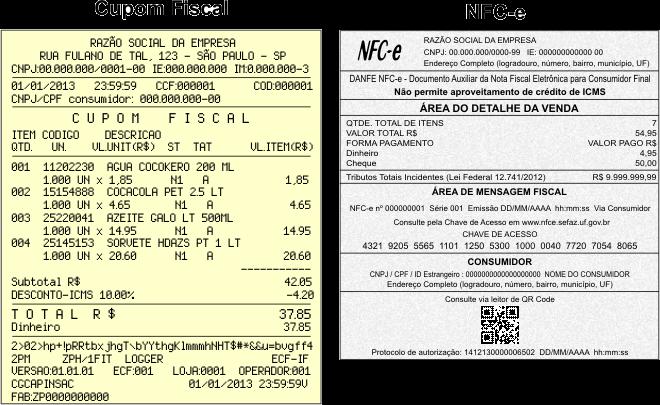 Sefaz esclarece diferença entre cupom e nota fiscal